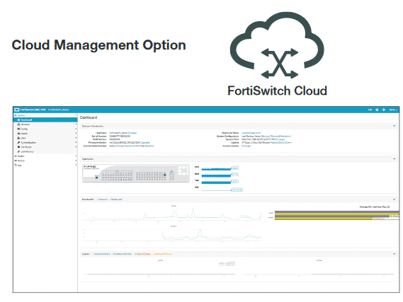 FortiSwitch Cloud Nsit